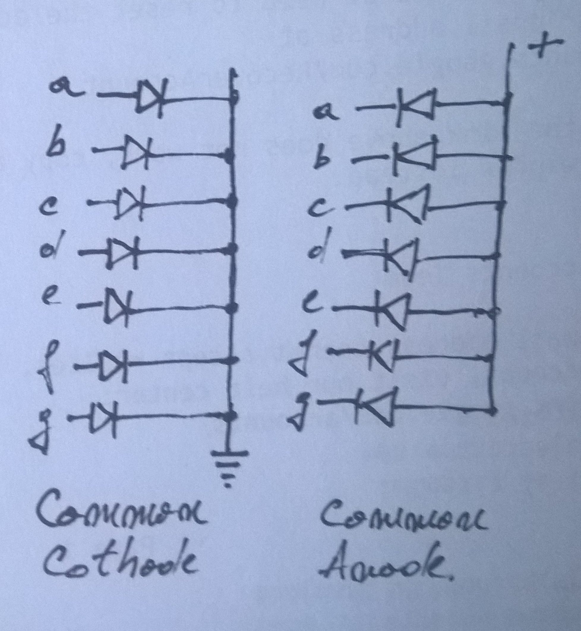 common cathode common anode