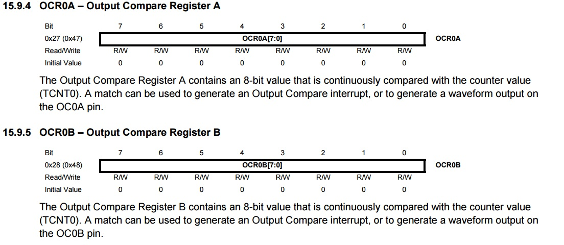 OCR0A and OCR0B