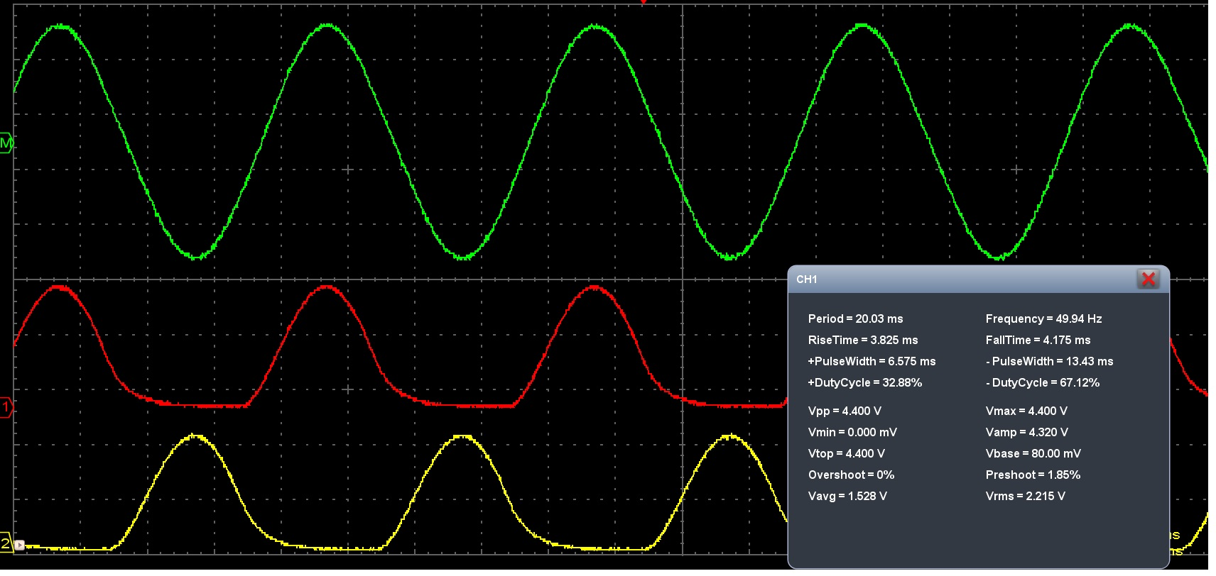 How To Generate A Sine Wave From Arduino Or Atmega 328 Eprojectszone Adjustable 60hz Filter Sinus Frequency