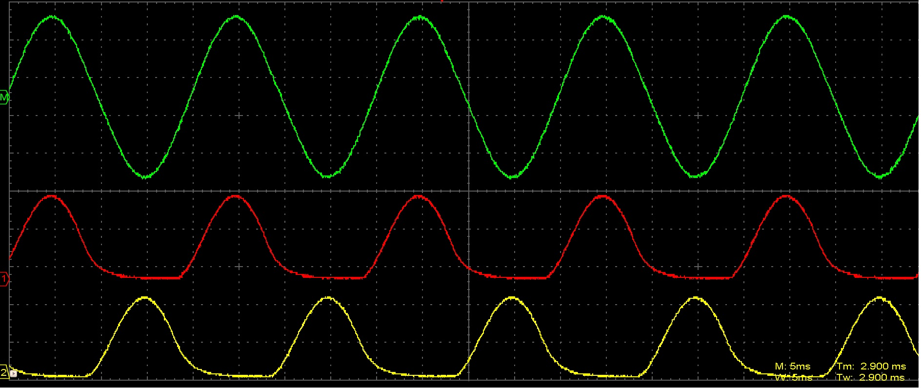 How To Generate A Sine Wave From Arduino Or Atmega 328 Eprojectszone Circuit Diagram Gtpure Sinewave Generator Sinus Oscilloscope