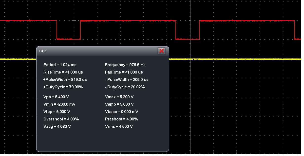 fast pwm inverting mode